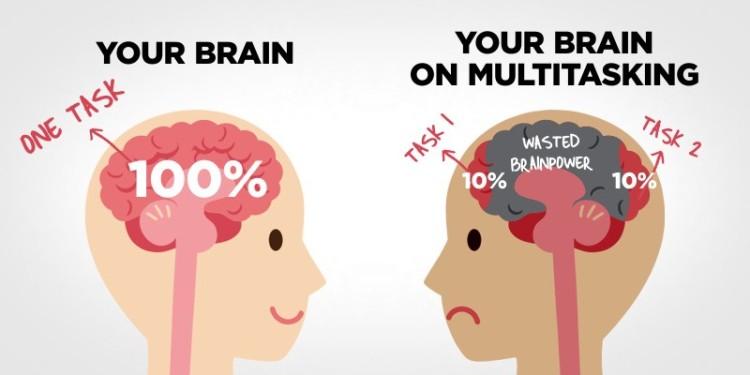 brain on multitasking